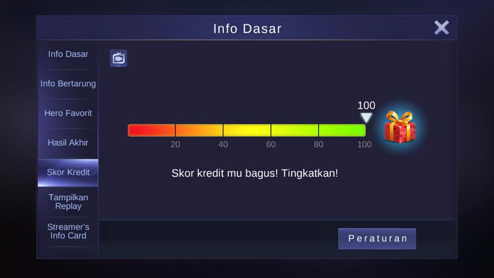 Menjaga Credit Score