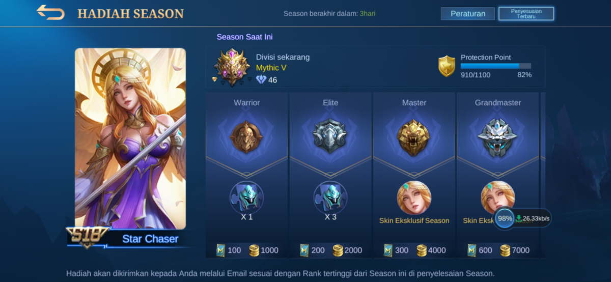 Penurunan Season 18 ke 19 ML