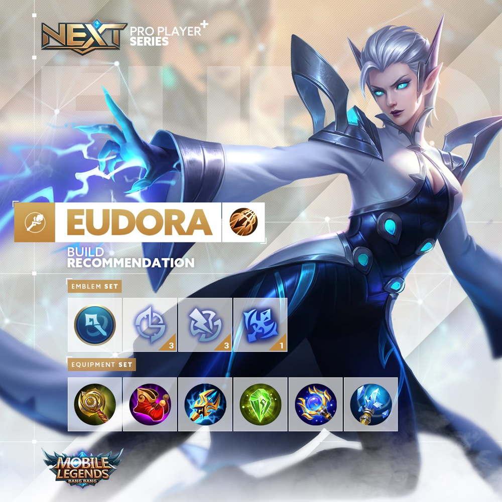 Build Eudora Tersakit 2021 Petir
