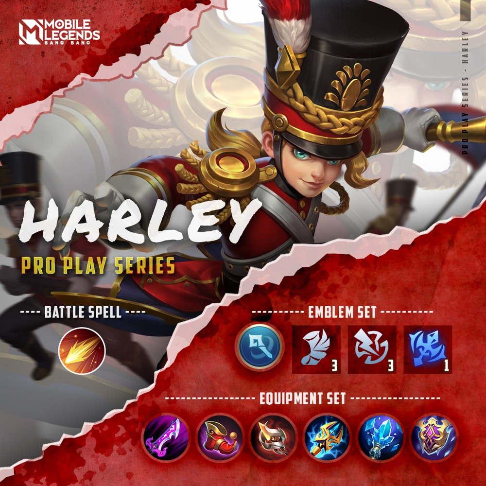 Build Harley Tersakit 2021