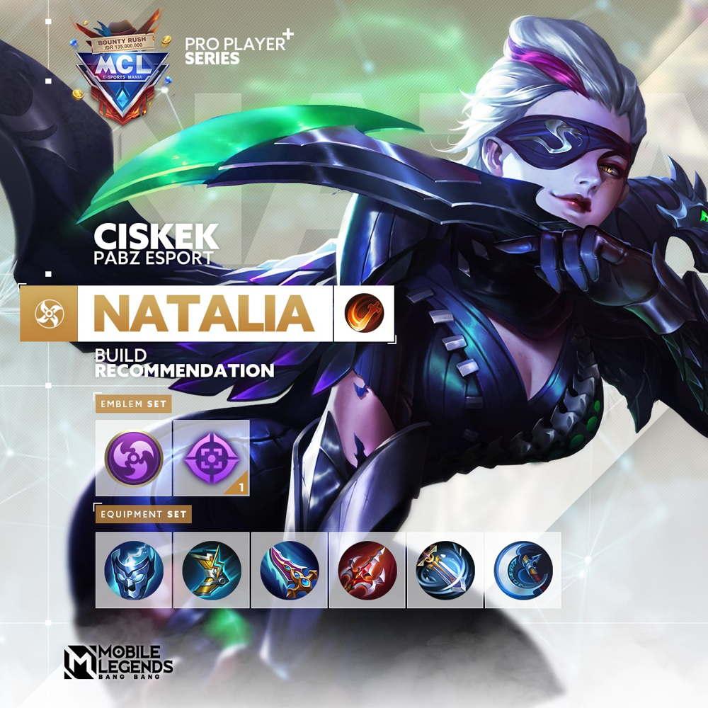 Build Natalia Tersakit 2021