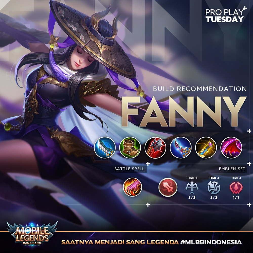 Build Fanny Tersakit 2021