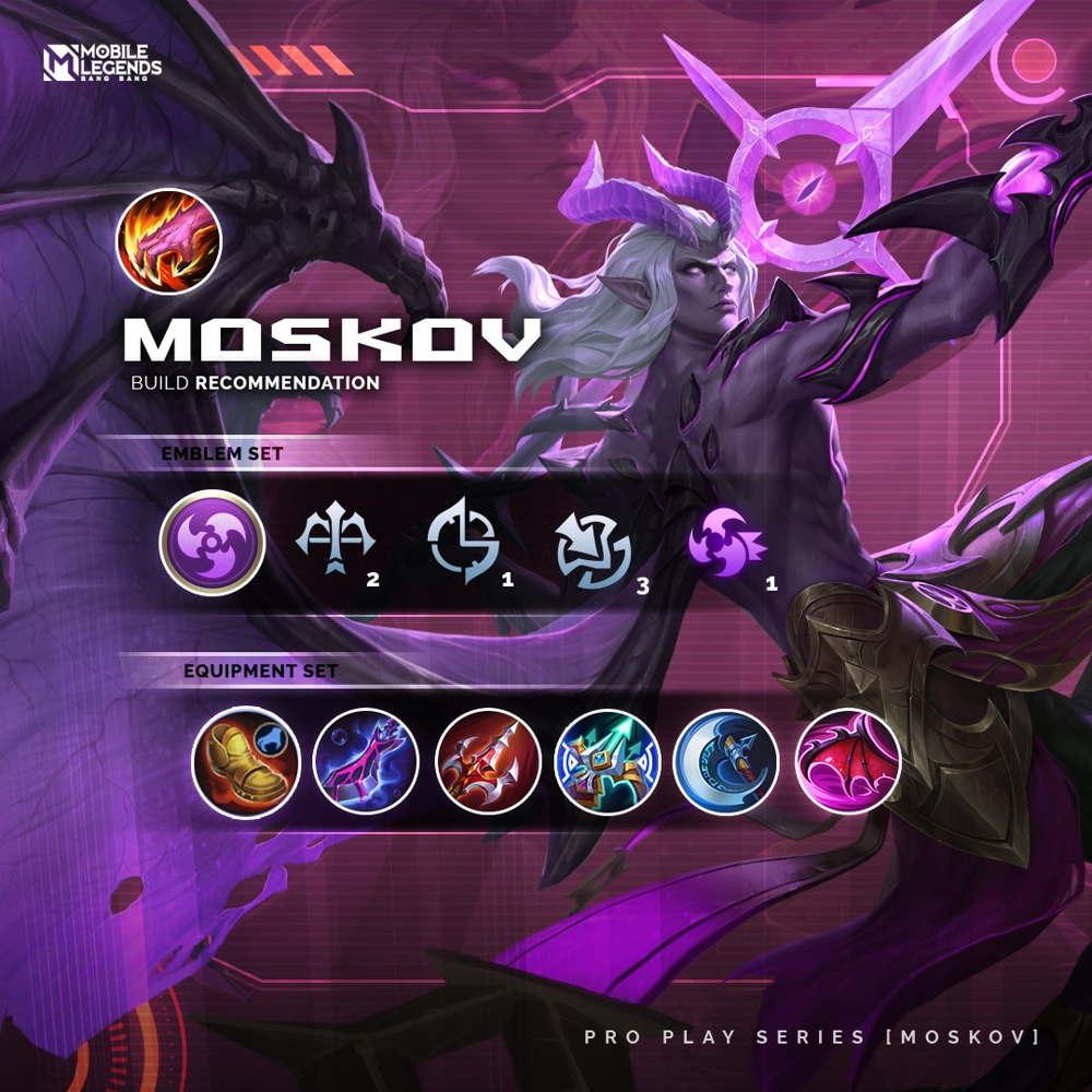 Build Moskov Sick in 2021